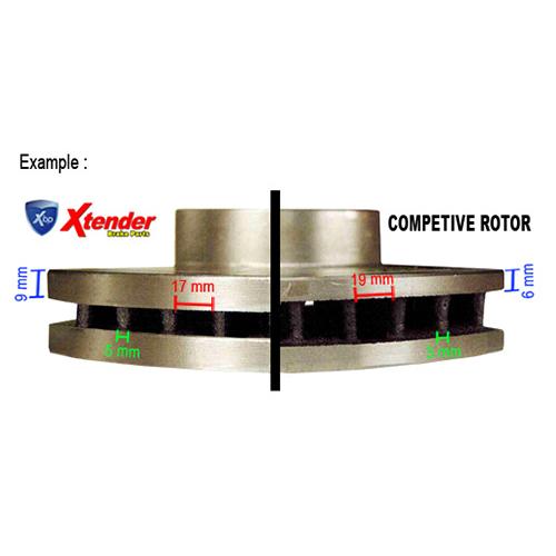 rotors3