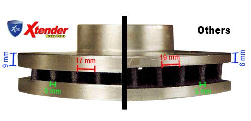 competencia discos rotors otros xtender